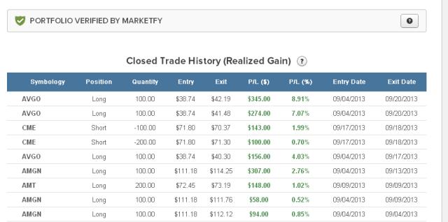 9_20 closed trades