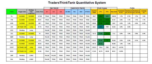 TTT_System Trading Model Update _2_1
