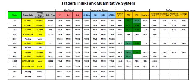 TTT_Trade Update_1_31