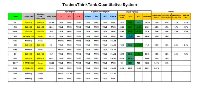 TTT_Trading System Update_2_1