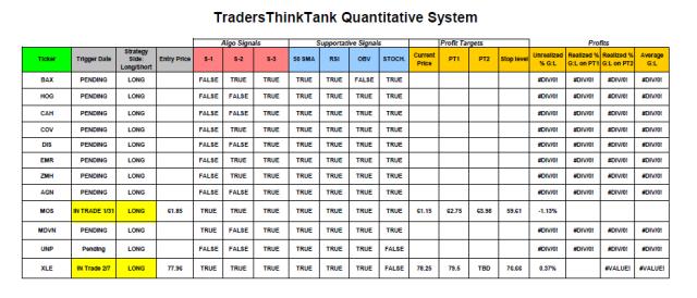 TTT_Trading System Update_2_12