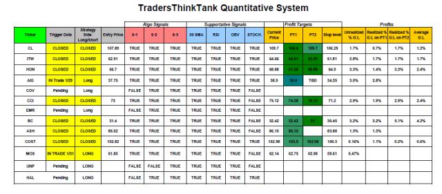 TTT_TradingSTstem Update_2_4