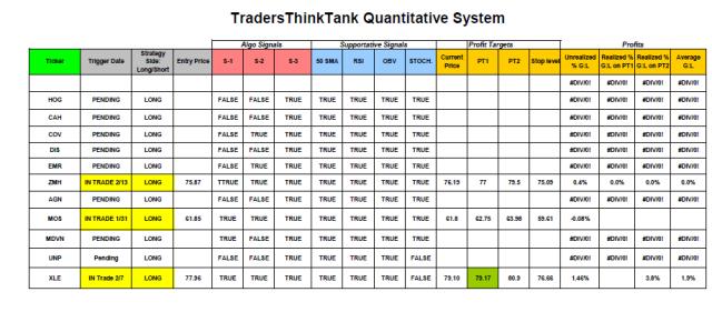 TTT_TradingSystemUpdate_2_14_noon