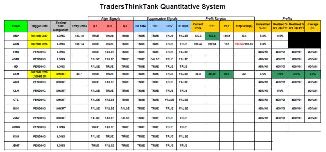 TTT_UPDATE_3.4.pdf